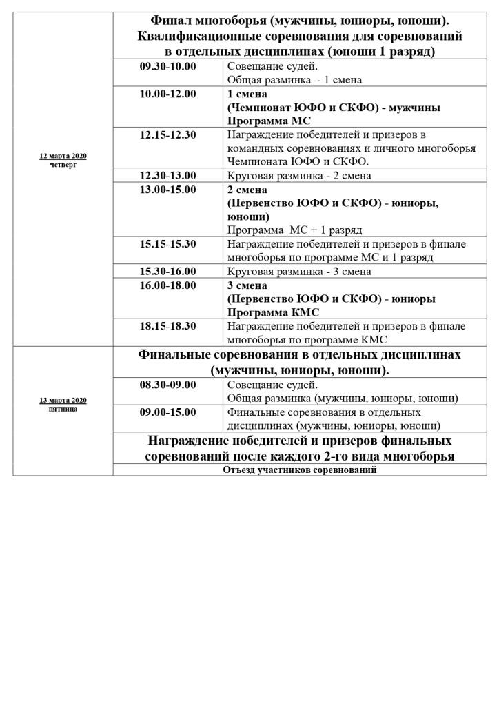 ГРАФИК Чемп. + перв. ЮФО и СКФО_page-0002