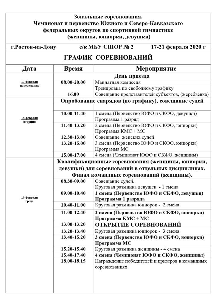 ГРАФИК чемпионата и первенства ЮФО и СКФО__page-0001