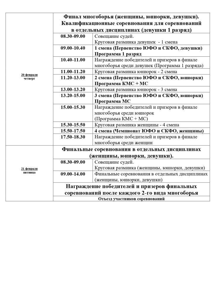 ГРАФИК чемпионата и первенства ЮФО и СКФО__page-0002